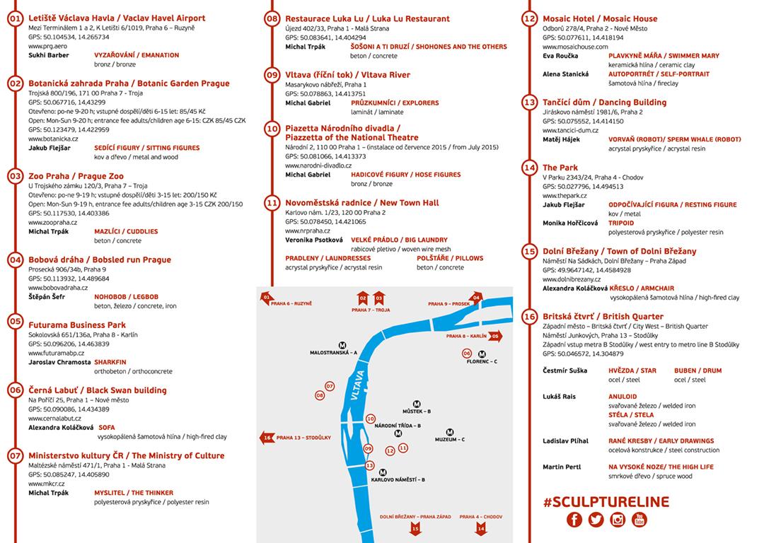Sculpture Line - mapa trasy a popisky jednotlivých vystavených objektů Oficiální zdroj: Sculpture Line