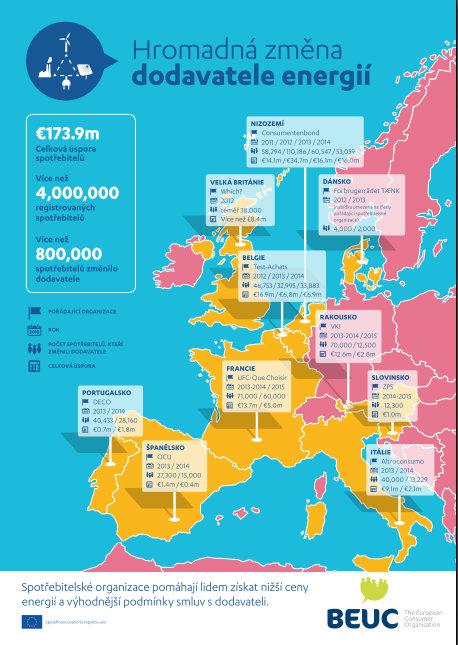 Mapka Evropy s vyznačením hromadných změn dodavatelů energií Oficiální zdroj: dTest